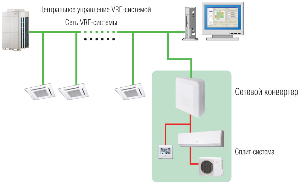Новинки Fujitsu - два новых сетевых конвертера UTY-VGTX и UTY-VGTXV